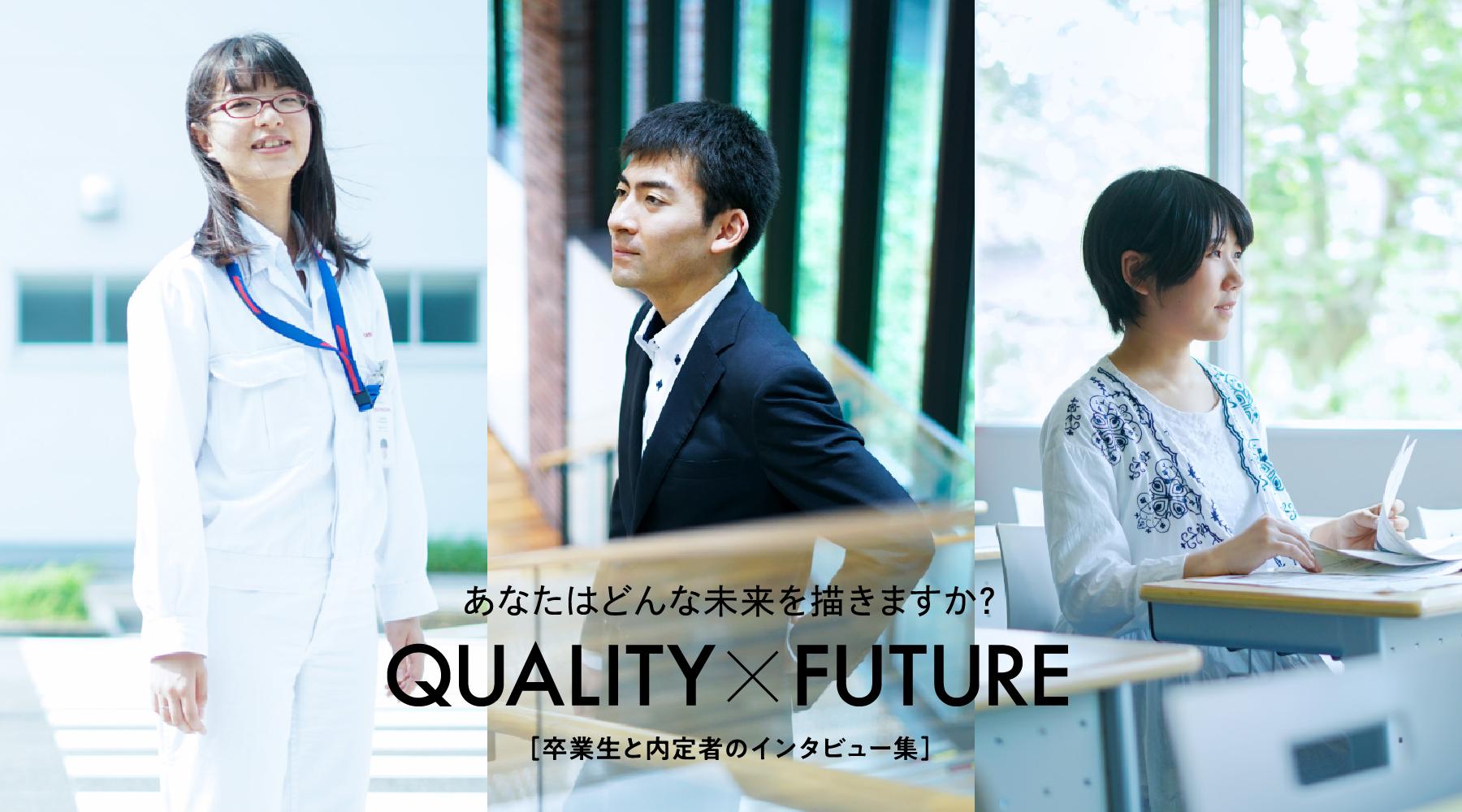 Quality × Future